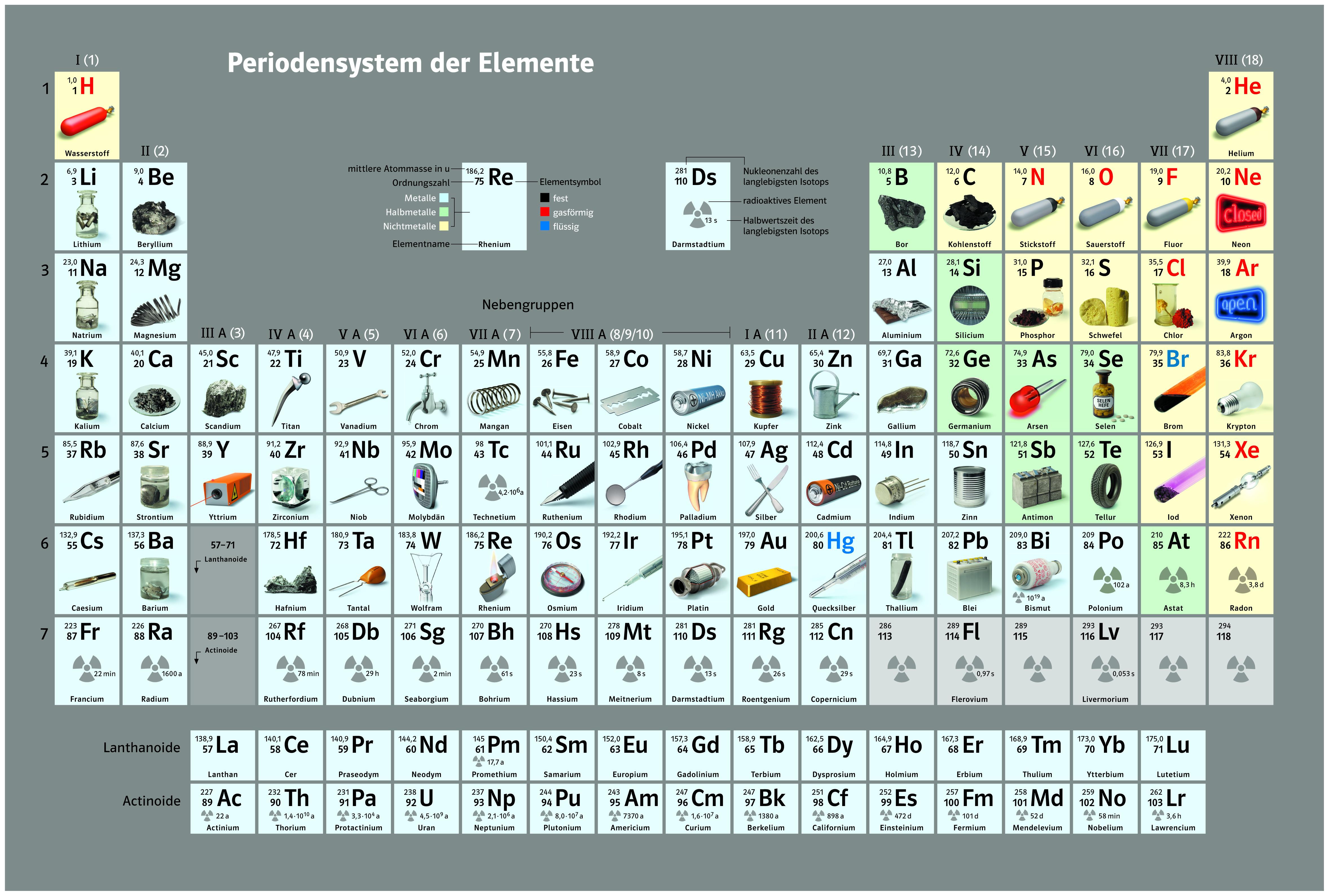 Elemente Chemie 5/6 Niedersachsen