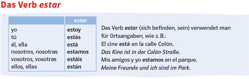 Colorful Das Verb Estar Arbeitsblatt Photos - Kindergarten ...